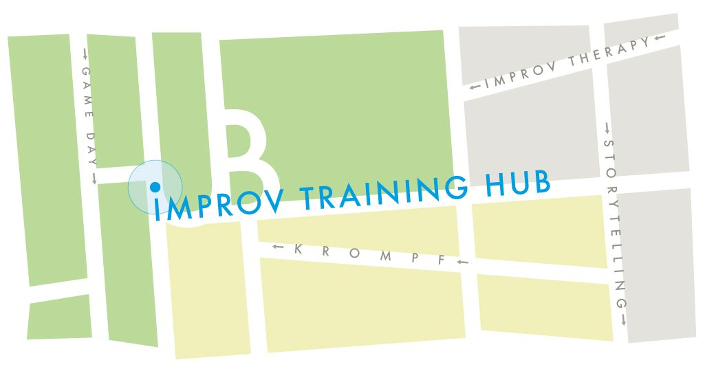 The Improv Training Hub